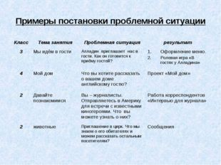Примеры постановки проблемной ситуации КлассТема занятияПроблемная ситуация