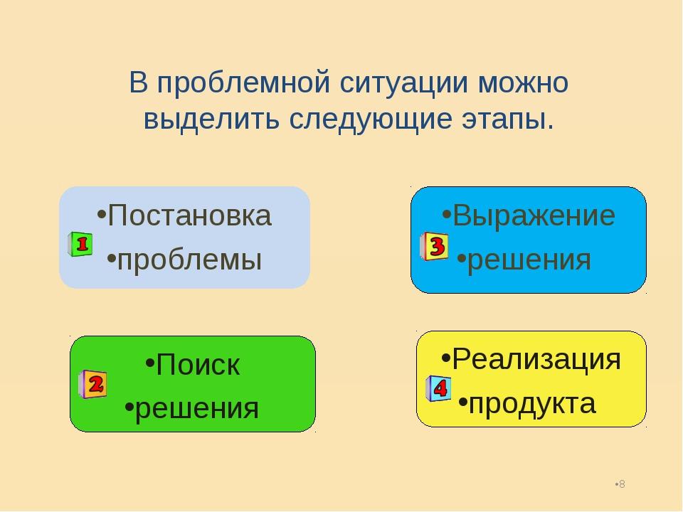 * В проблемной ситуации можно выделить следующие этапы. Постановка проблемы П...