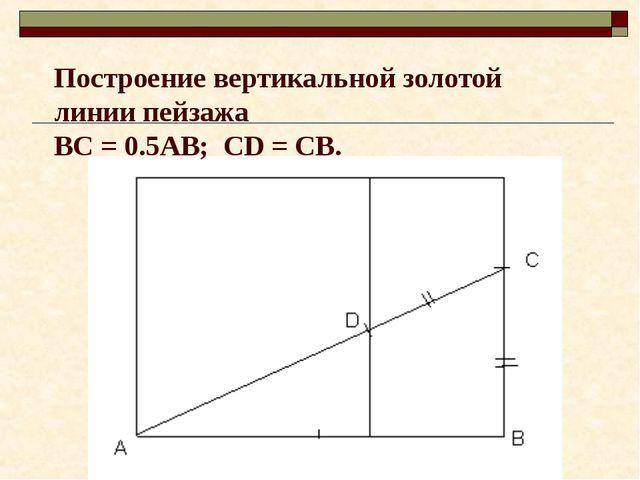 Построение вертикальной золотой линии пейзажа BC = 0.5AB; CD = CB.