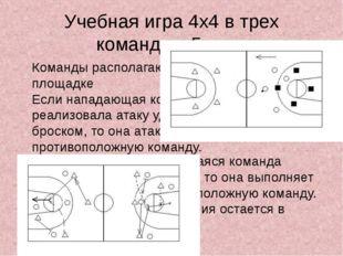 Учебная игра 4х4 в трех командах. 5 мин. Команды располагаются на площадке Ес