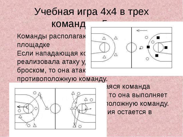 Учебная игра 4х4 в трех командах. 5 мин. Команды располагаются на площадке Ес...
