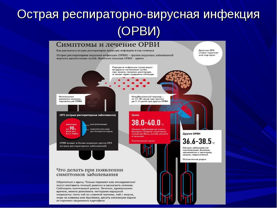 Острая респираторно-вирусная инфекция (ОРВИ)