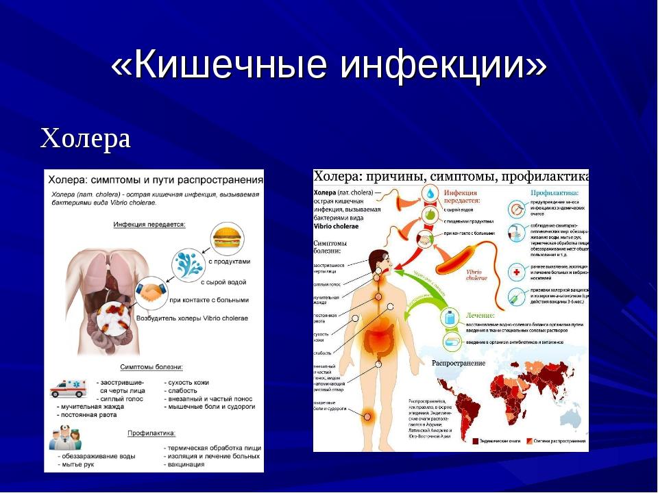 «Кишечные инфекции» Холера