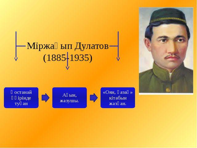 Міржақып Дулатов (1885-1935)