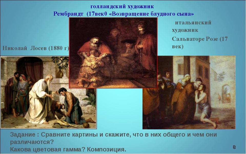 голландский художник Рембрандт (17век0 «Возвращение блудного сына» Николай Ло...