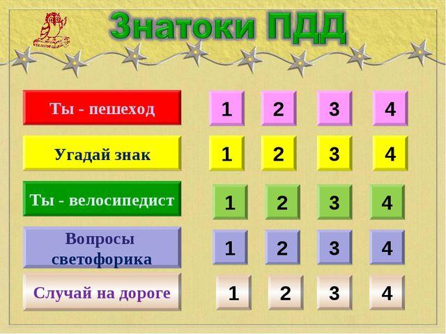 1 2 3 4 1 2 3 4 1 2 3 4 1 2 3 4 1 2 3 4 Ты - пешеход Случай на дороге Вопросы...
