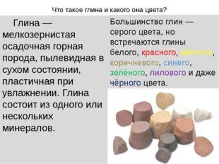 Что такое глина и какого она цвета? Глина — мелкозернистая осадочная горная п