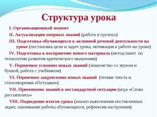 Структура урока I. Организационный момент II. Актуализация опорных знаний (ра
