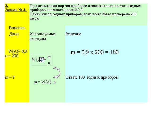 2. Задача № 4. При испытании партии приборов относительная частота годных пр...