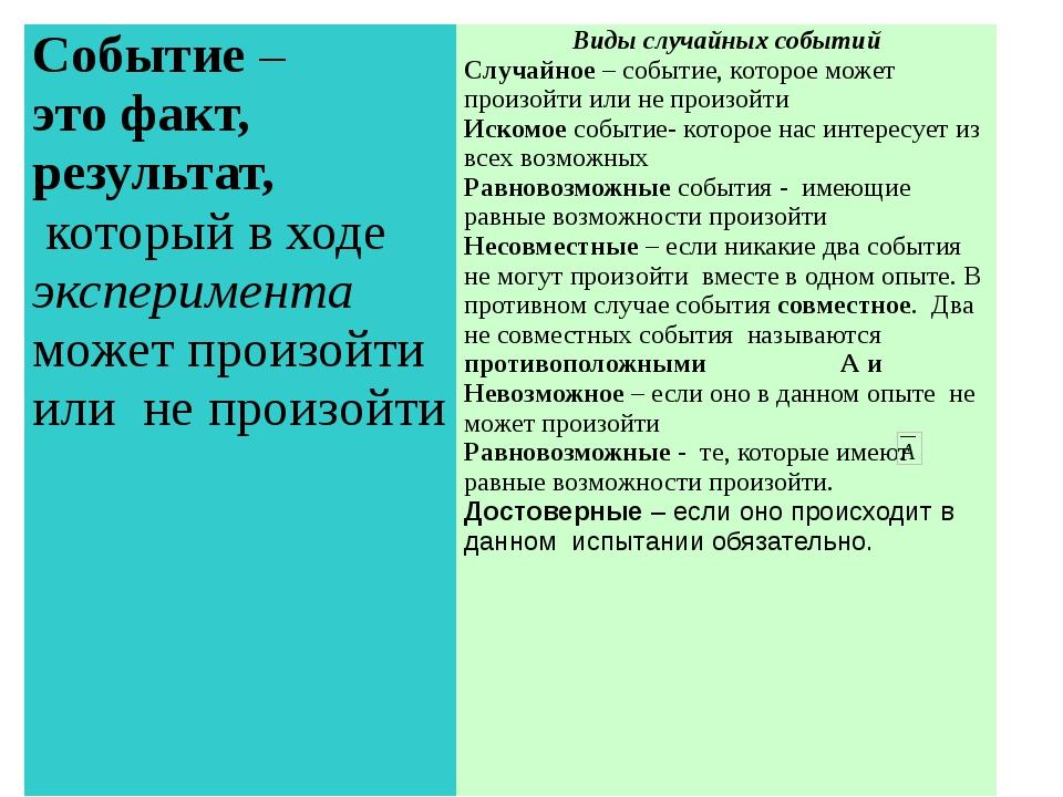 Событие– этофакт, результат, который в ходеэкспериментаможет произойти или не...