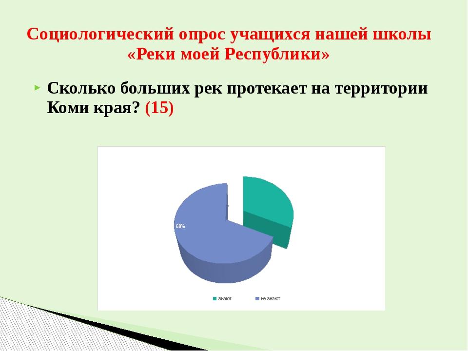 Сколько больших рек протекает на территории Коми края? (15) Социологический о...