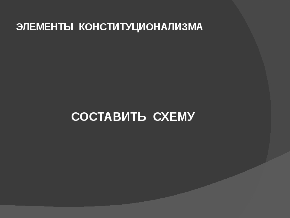 ЭЛЕМЕНТЫ КОНСТИТУЦИОНАЛИЗМА СОСТАВИТЬ СХЕМУ