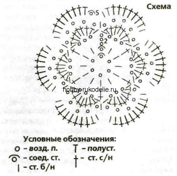 F:\милана\vyazanie-kryuchkom-poyas-iz-cvetochnyx-motivov.jpg