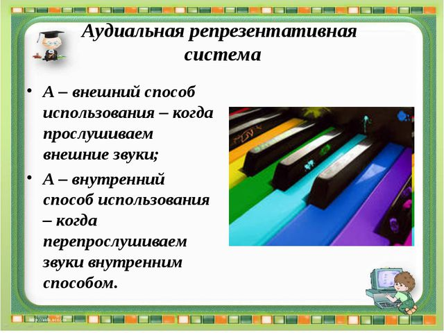 Аудиальная репрезентативная система A – внешний способ использования – когда...