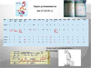 Экран успеваемости (на 17.12.15 г.) Классный руководитель – Филиппова… ФИ Рус