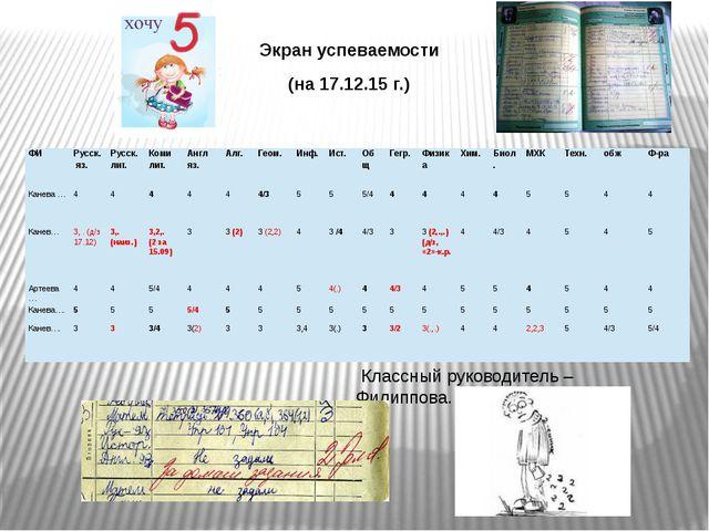 Экран успеваемости (на 17.12.15 г.) Классный руководитель – Филиппова… ФИ Рус...