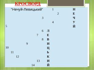 """КРОСВОРД """"Нечуй-Левицький""""          1    Н"""
