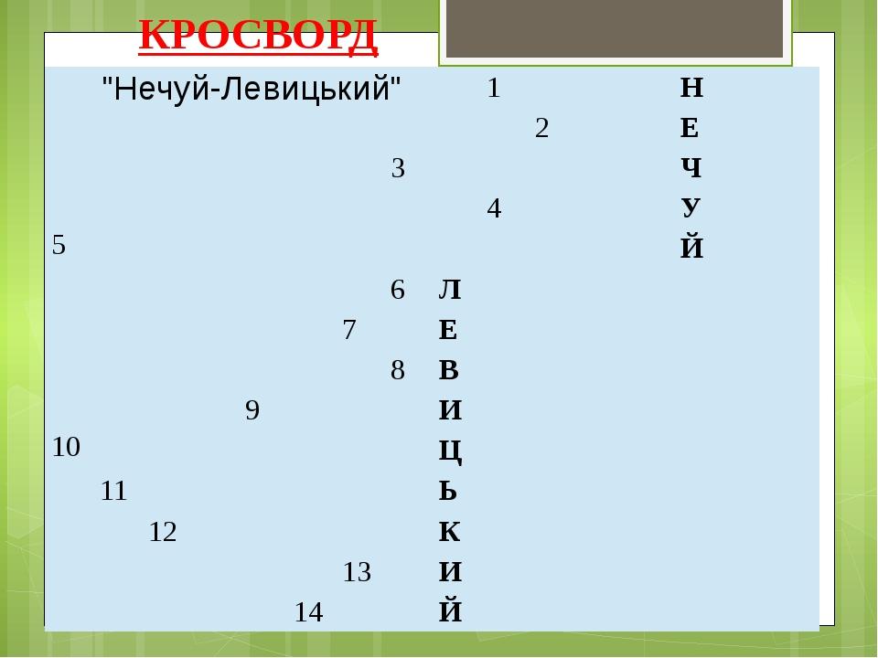 """КРОСВОРД """"Нечуй-Левицький""""          1    Н           ..."""
