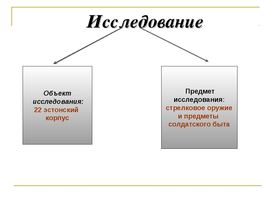 Исследование Объект исследования: 22 эстонский корпус Предмет исследования:...