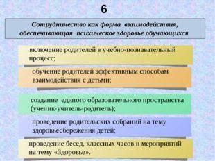 создание единого образовательного пространства (ученик-учитель-родитель);  о