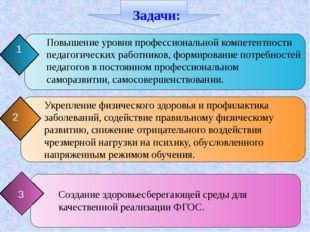 Задачи: Повышение уровня профессиональной компетентности педагогических рабо