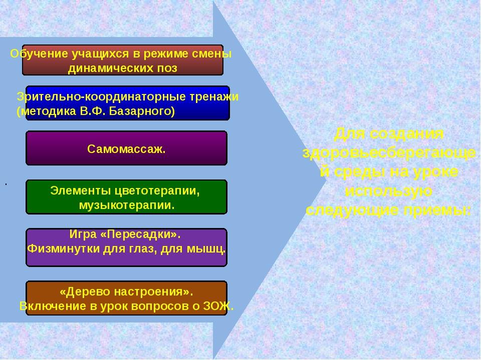 . Обучение учащихся в режиме смены динамических поз Зрительно-координаторные...