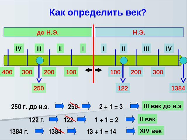 Как определить век? I II III IV I II III IV Н.Э. до Н.Э. 100 200 300 400 100...