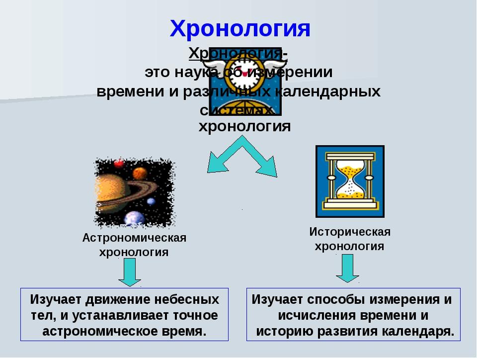 Хронология Хронология- это наука об измерении времени и различных календарных...