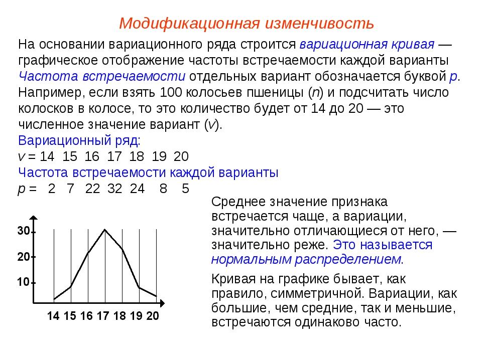 В 1835 г бельгийский математик л кетле, изучая изменчивость, отметил