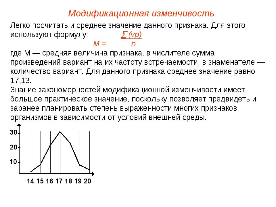 Модификационная изменчивость Легко посчитать и среднее значение данного призн...