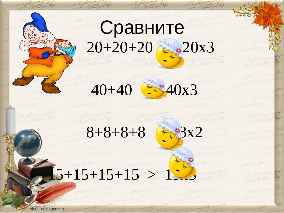 Сравните 20+20+20 = 20х3 40+40 < 40х3 8+8+8+8 > 8х2 15+15+15+15 > 15х3