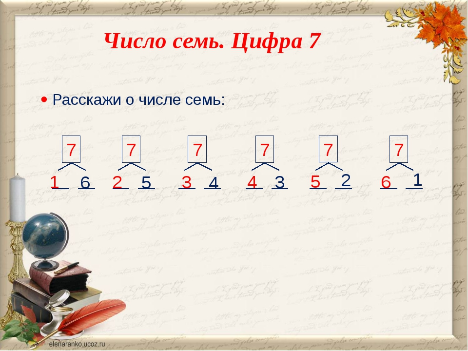 Число семь. Цифра 7  Расскажи о числе семь: 6 5 4 3 2 1 1 2 3 4 5 6 Актуализ...
