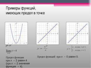 Примеры функций, имеющих предел в точке у=x2 Предел функции приx→2 раве