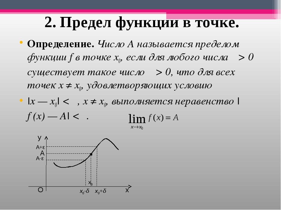 2. Предел функции в точке. Определение. ЧислоА называется пределом функцииf...