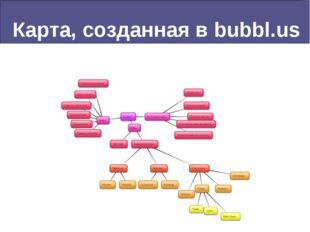 Карта, созданная в bubbl.us www.stimul.biz