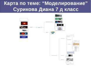 "Карта по теме: ""Моделирование"" Сурикова Диана 7 д класс www.stimul.biz"