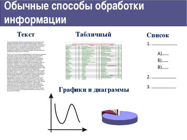 Обычные способы обработки информации Текст Табличный Список Графики и диаграм...