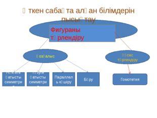 Фигураны түрлендіру Қозғалыс Ұқсас түрлендіру Нүктеге қатысты симметрия Түзу