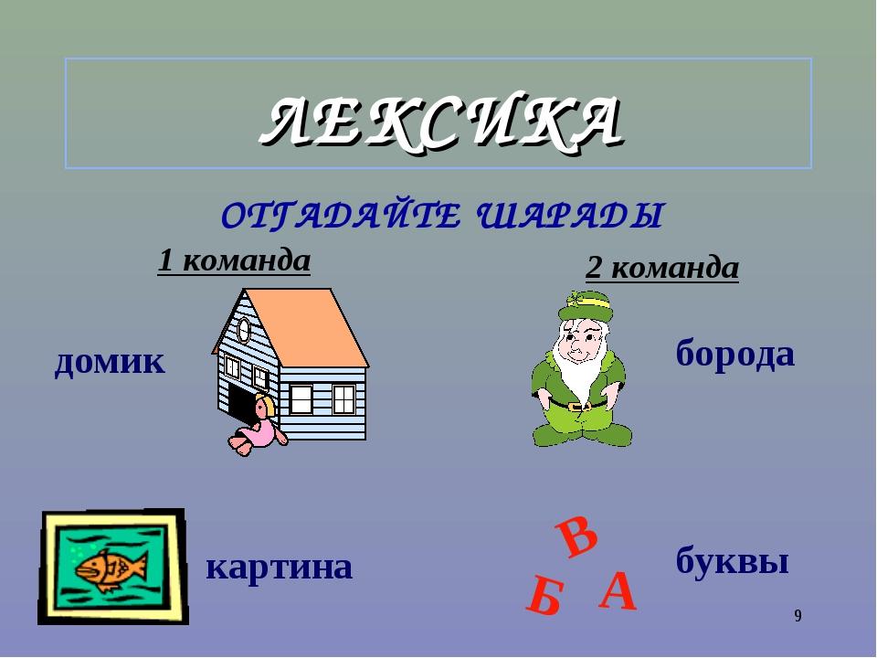 * ЛЕКСИКА ОТГАДАЙТЕ ШАРАДЫ 1 команда 2 команда