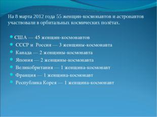 На 8 марта 2012 года 55 женщин-космонавтов и астронавтов участвовали в орбита
