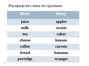 Распредели слова по группам: Much Many juice apples milk sweets tea cakes che