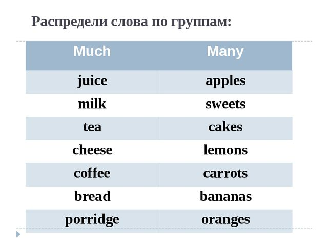 Распредели слова по группам: Much Many juice apples milk sweets tea cakes che...