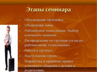 Этапы семинара Обоснование проблемы. Объявление темы Рейтинговое голосование.