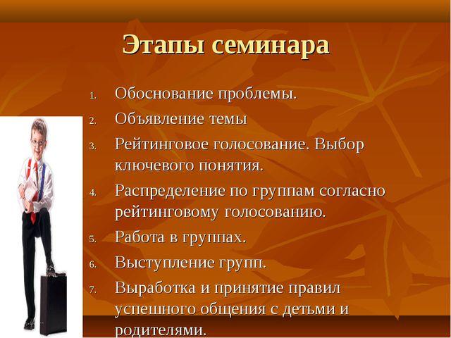 Этапы семинара Обоснование проблемы. Объявление темы Рейтинговое голосование....