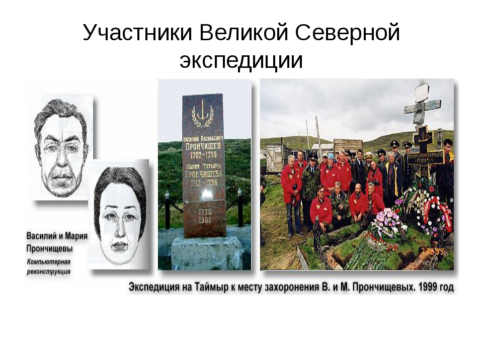 Участники Великой Северной экспедиции