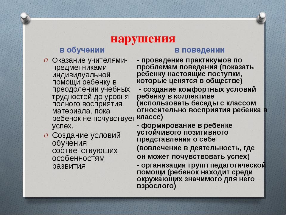 нарушения в обучении в поведении Оказание учителями-предметниками индивидуаль...