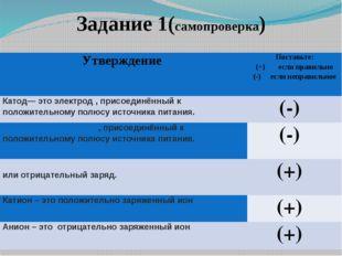Заполним таблицу H2O NaCl HCl Сахар Масло подсолн. NaOH Чистое вещество (пров