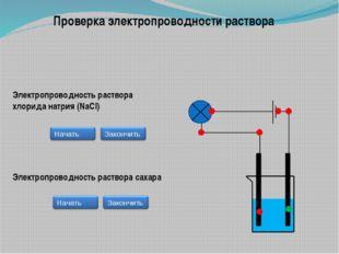 ЭЛЕКТРОЛИТЫ НЕЭЛЕКТРОЛИТЫ вещества с ковалентной полярной связью вещества с