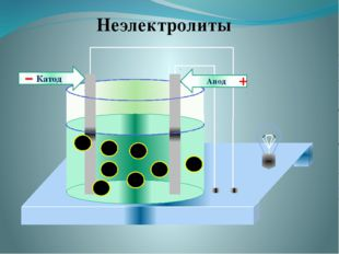 Причины распада вещества на ионы в расплавах Нагревание усиливает колебания и