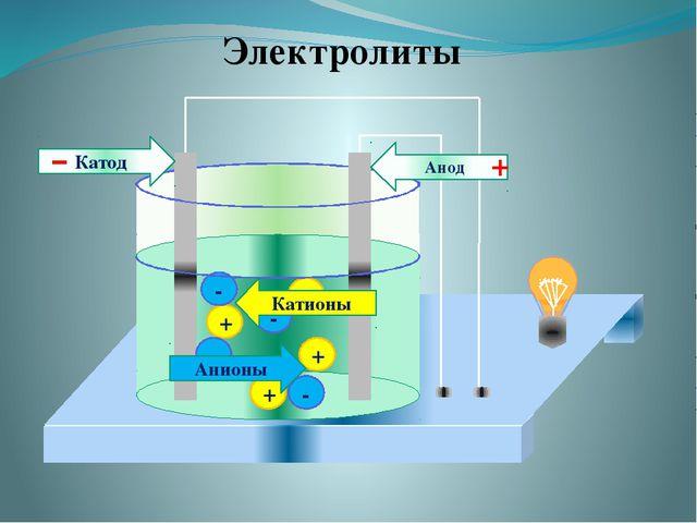 Анод Катод - + Неэлектролиты